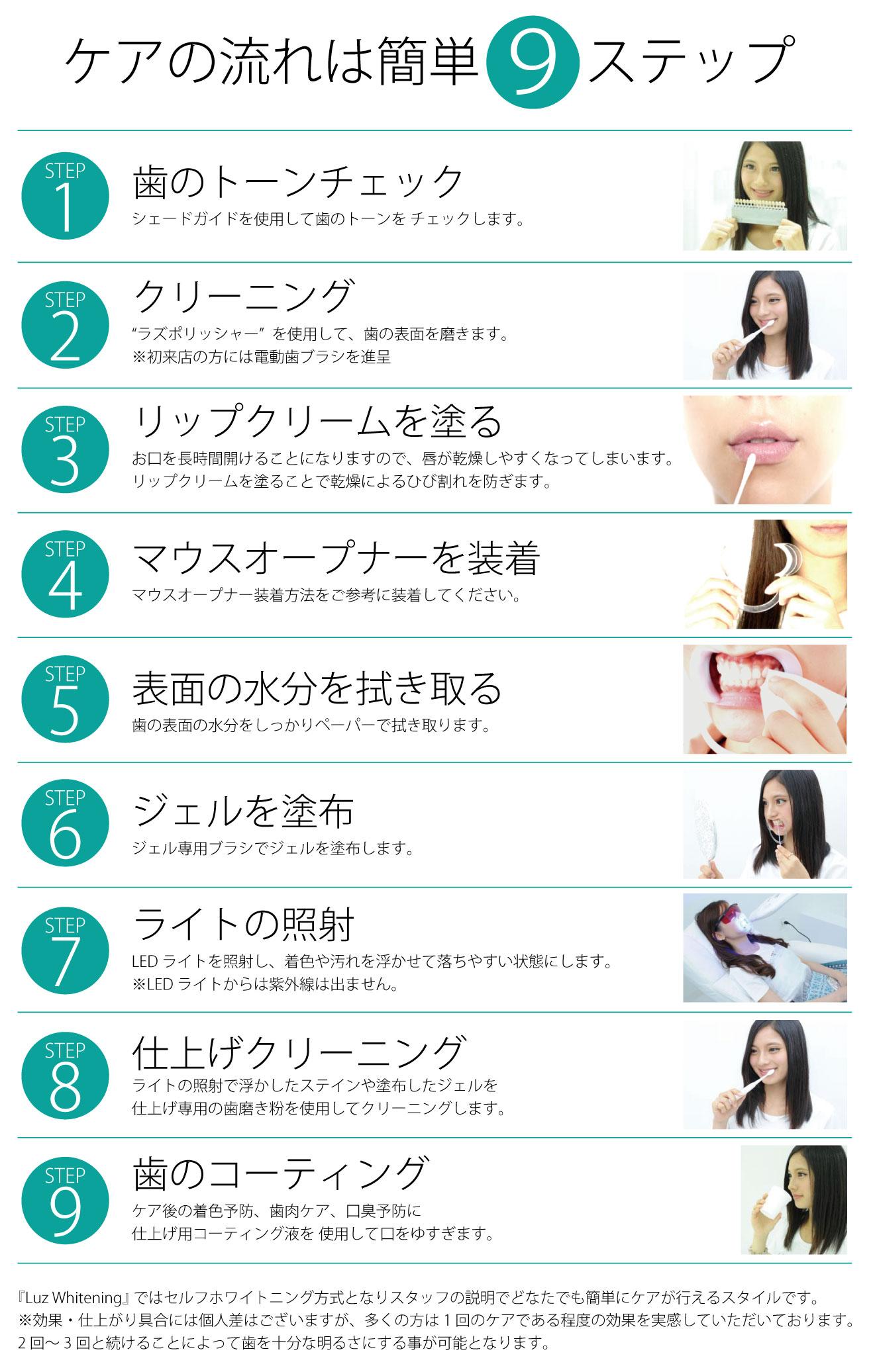 STEP1  歯のトーンチェック ケア前→ケア後を比較するために、シェードガイドを使用して歯のトーンをチェックします。 STEP2 クリーニング 専用の歯磨き粉を使用して、歯の表面を磨きます。 STEP3  リップクリ-ムを塗る お口を長時間開けることになりますので、唇が乾燥しやすくなってしまいます。リップクリームを塗ることで乾燥によるひび割れを防ぎます。 STEP4 マウスオープナーを装着 マウスオープナー装着方法をご参考に装着してください。 STEP5 表面の水分を拭き取る 歯の表面の水分をしっかりペーパーで拭き取ります。 STEP6 ジェルを塗布 ジェル専用ブラシでジェルを塗布します。 STEP7  ライトの照射 LEDライトを照射し、着色や汚れを浮かせて落ちやすい状態にします。※LEDライトからは紫外線は出ません。 STEP8 仕上げのクリーニング ライトの照射で浮かしたステインや塗布したジェルを仕上げ専用の歯磨き粉を使用してクリーニングします。 STEP9 歯のコーティング ケア後の着色予防、歯肉ケア、口臭予防に仕上げ用コーティング液を使用してお口をゆすぎます。